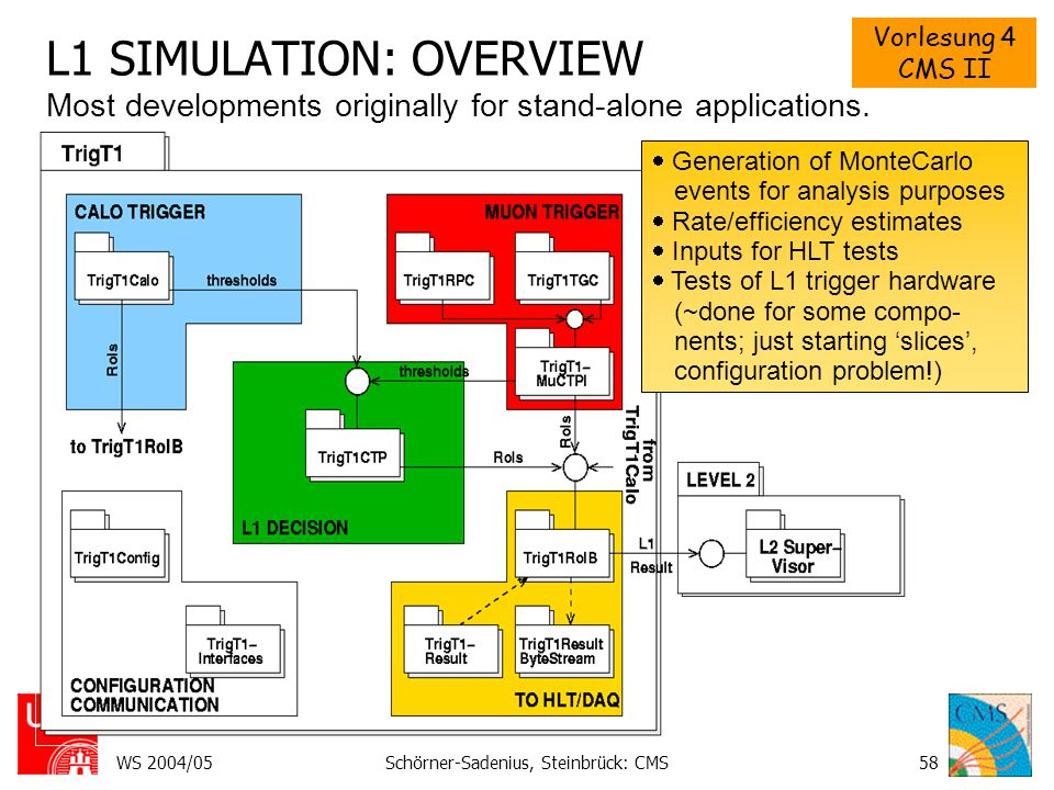 Vorlesung 4 CMS II WS 2004/05Schörner-Sadenius, Steinbrück: CMS59 THE L1 DECISION Derived in the 'Central Trigger Processor' (CTP).