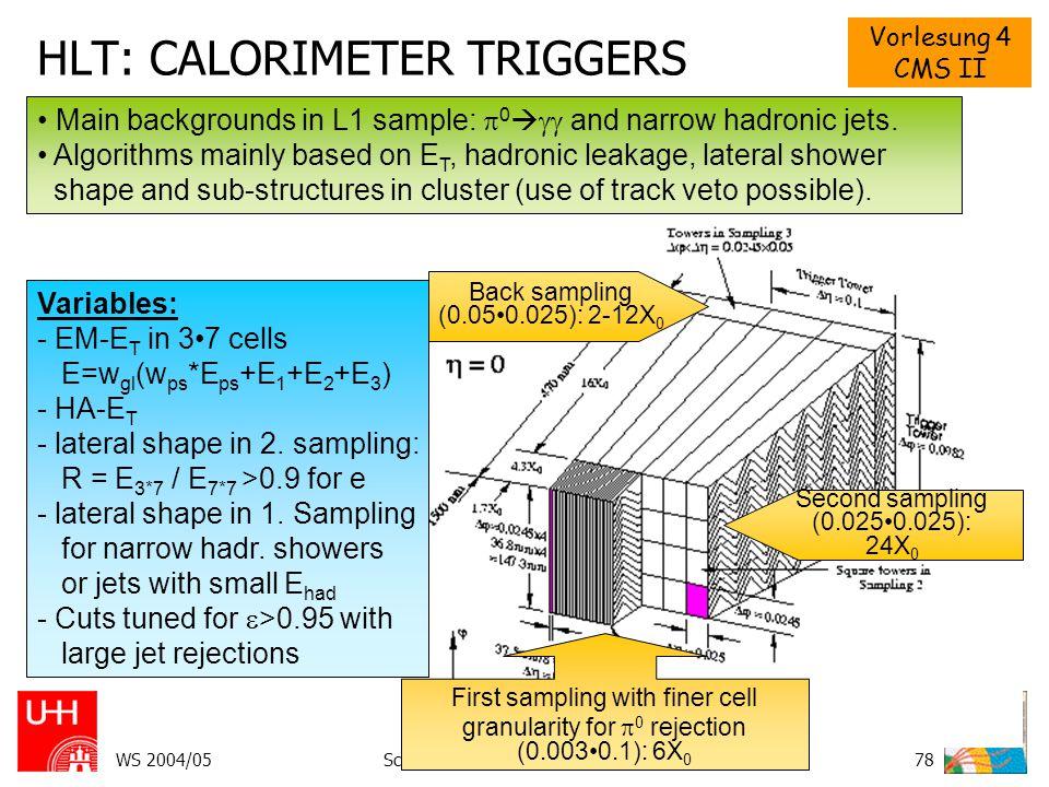 Vorlesung 4 CMS II WS 2004/05Schörner-Sadenius, Steinbrück: CMS78 HLT: CALORIMETER TRIGGERS Second sampling (0.0250.025): 24X 0 Back sampling (0.050.0