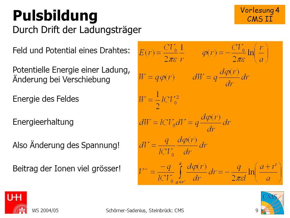 Vorlesung 4 CMS II WS 2004/05Schörner-Sadenius, Steinbrück: CMS9 Pulsbildung Durch Drift der Ladungsträger Feld und Potential eines Drahtes: Potentiel