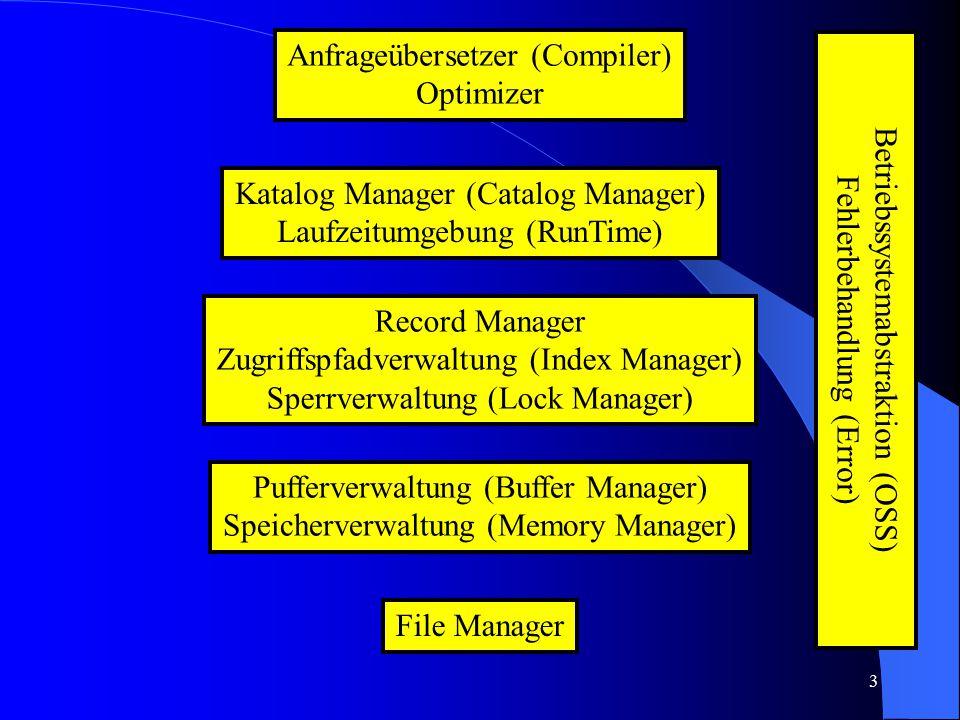 3 Anfrageübersetzer (Compiler) Optimizer Katalog Manager (Catalog Manager) Laufzeitumgebung (RunTime) Record Manager Zugriffspfadverwaltung (Index Man