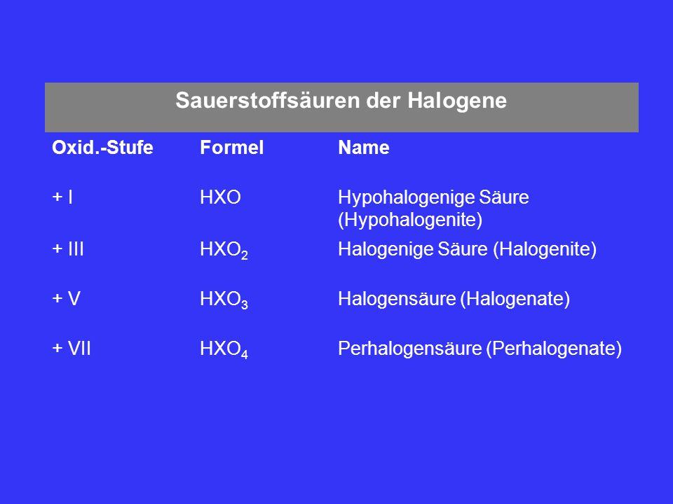 Sauerstoffsäuren der Halogene Oxid.-StufeFormelName + IHXOHypohalogenige Säure (Hypohalogenite) + IIIHXO 2 Halogenige Säure (Halogenite) + VHXO 3 Halo