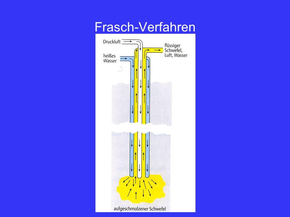 Frasch-Verfahren