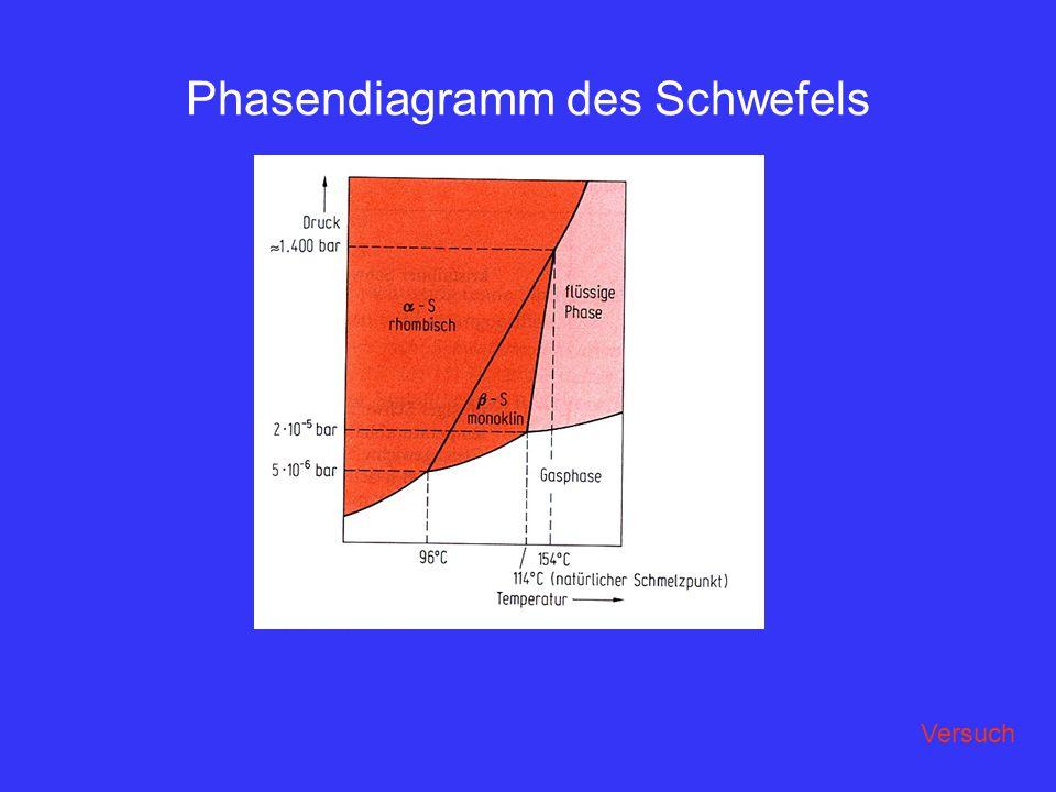 Phasendiagramm des Schwefels Versuch