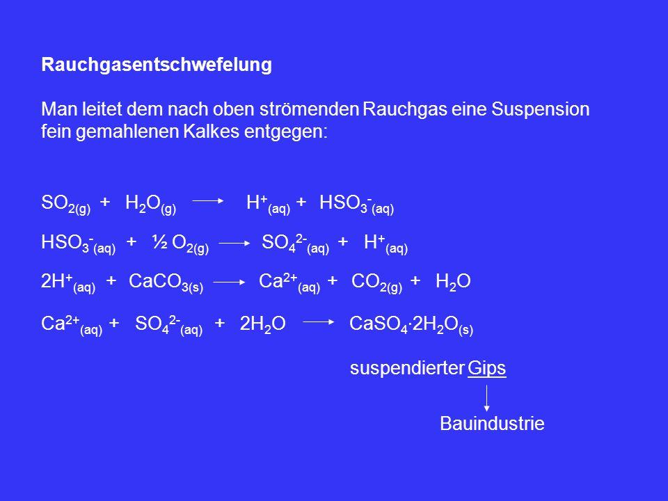 Rauchgasentschwefelung Man leitet dem nach oben strömenden Rauchgas eine Suspension fein gemahlenen Kalkes entgegen: SO 2(g) +H 2 O (g) HSO 3 - (aq) H