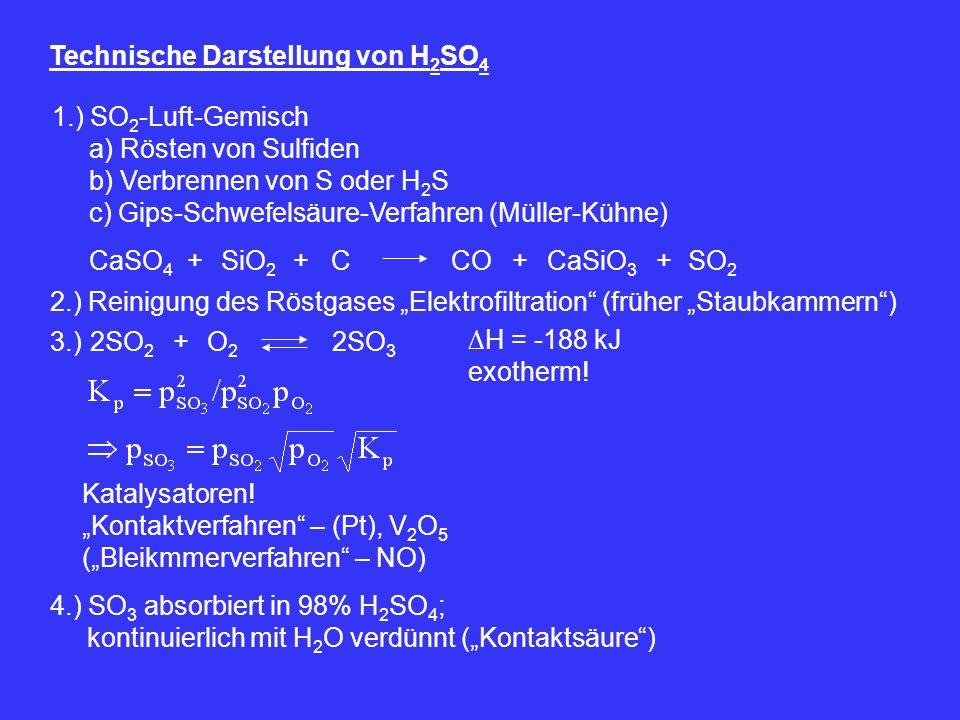 Technische Darstellung von H 2 SO 4 1.) SO 2 -Luft-Gemisch a) Rösten von Sulfiden b) Verbrennen von S oder H 2 S c) Gips-Schwefelsäure-Verfahren (Müll