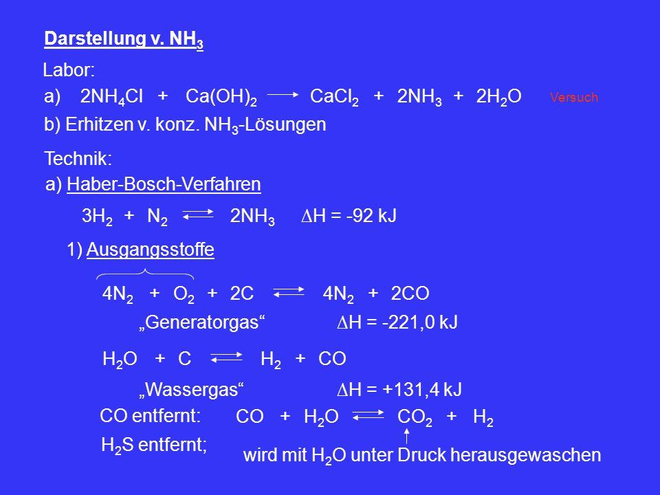 Darstellung v. NH 3 Labor: a)2NH 4 ClCa(OH) 2 +CaCl 2 2NH 3 ++2H 2 O b) Erhitzen v. konz. NH 3 -Lösungen Technik: a) Haber-Bosch-Verfahren 3H 2 +N2N2