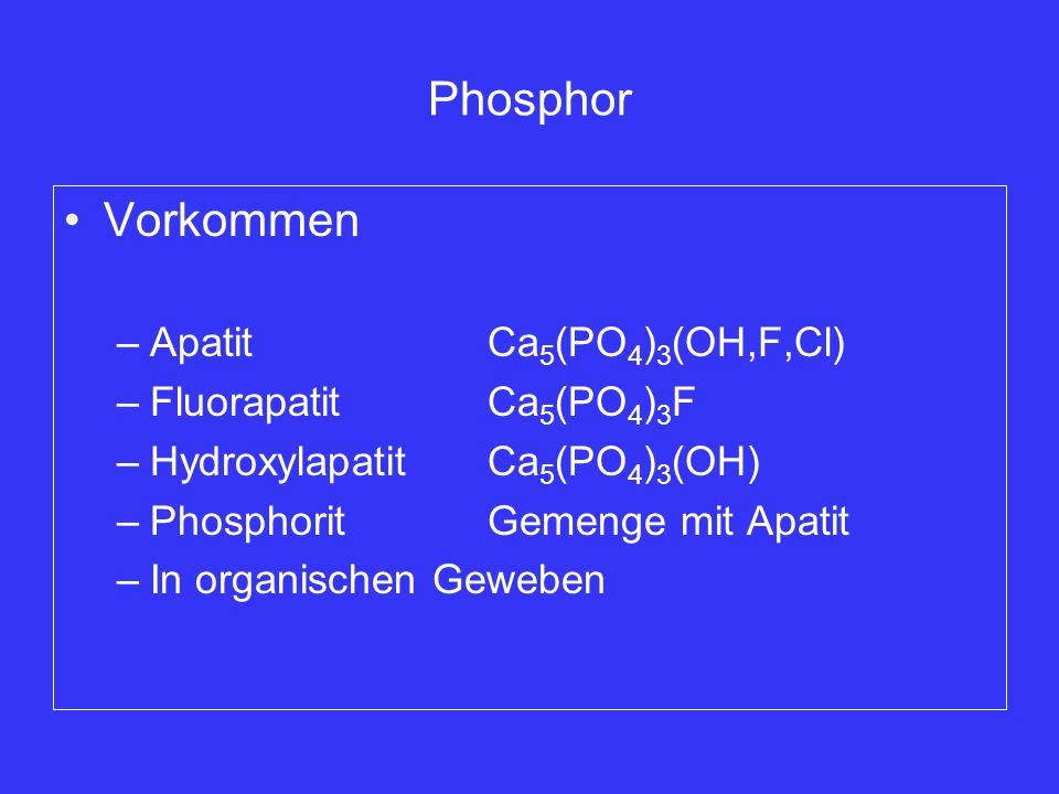 Phosphor Vorkommen –Apatit Ca 5 (PO 4 ) 3 (OH,F,Cl) –Fluorapatit Ca 5 (PO 4 ) 3 F –HydroxylapatitCa 5 (PO 4 ) 3 (OH) –PhosphoritGemenge mit Apatit –In