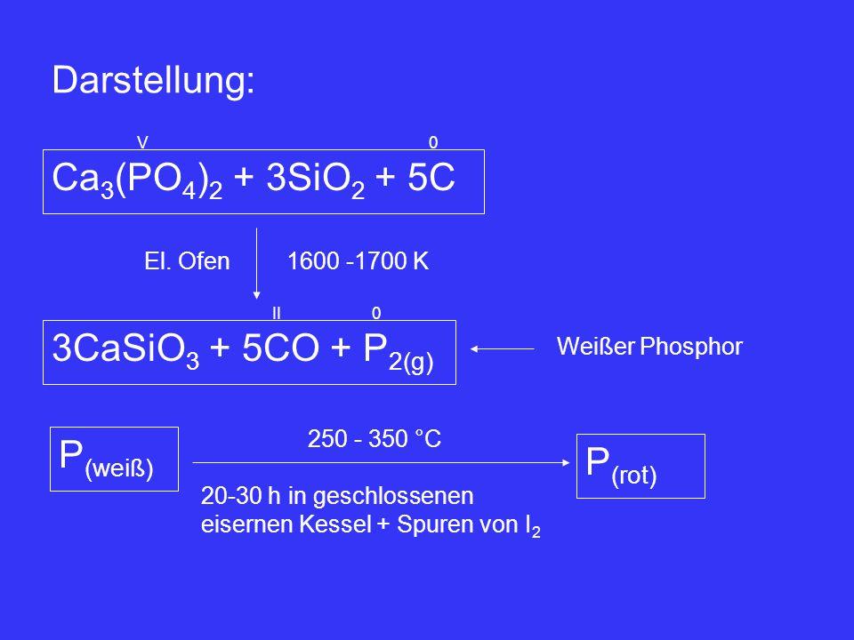 Darstellung: Ca 3 (PO 4 ) 2 + 3SiO 2 + 5C 1600 -1700 K 3CaSiO 3 + 5CO + P 2(g) V0 El. Ofen Weißer Phosphor 0II P (weiß) 20-30 h in geschlossenen eiser