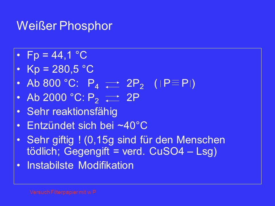 Fp = 44,1 °C Kp = 280,5 °C Ab 800 °C: P 4 2P 2 ( PP ) Ab 2000 °C: P 2 2P Sehr reaktionsfähig Entzündet sich bei ~40°C Sehr giftig ! (0,15g sind für de