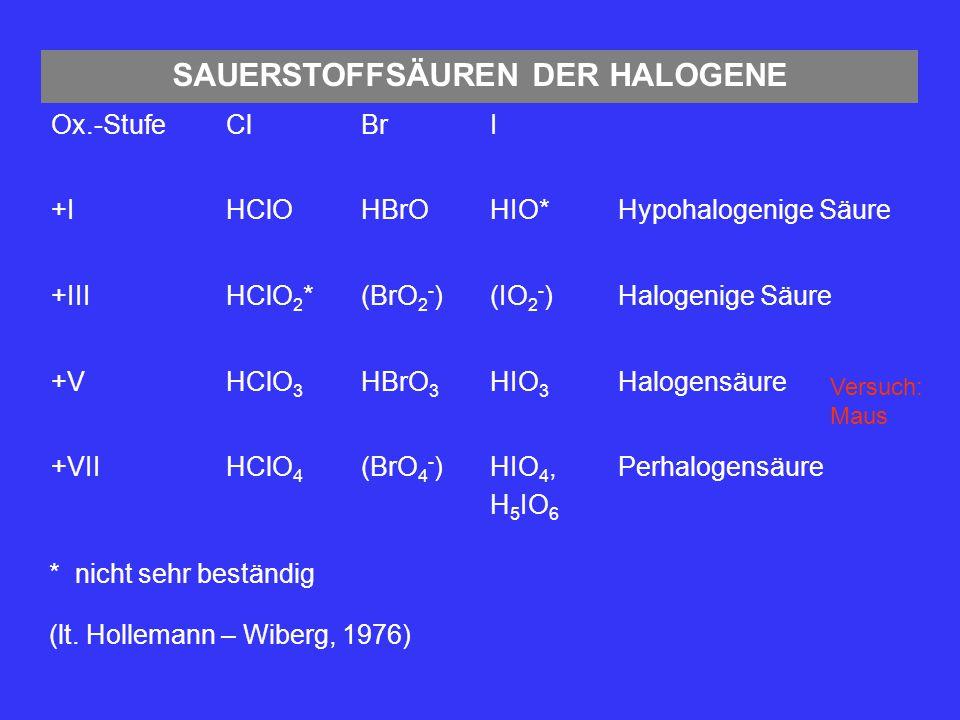OXIDE DER HALOGENE Ox.-StufeClBrI +ICl 2 OBr 2 O +II(ClO**) +III(Cl 2 O 3 *)(Br 2 O 3 *) +IVClO 2 (Br 2 O 4 *)I 2 O 4 I 4 O 9 *** +V(Br 2 O 5 *)I2O5I2O5 +VICl 2 O 6 I2O6I2O6 +VIICl 2 O 7 *sehr instabil **ClO als Zwischenprodukt beim O 3 -Abbau ***I 4 O 9 = I(IO 3 ) 3 +V+III