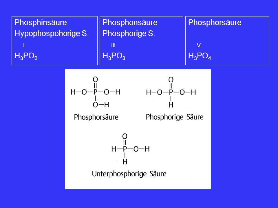 Phosphinsäure Hypophospohorige S. I H 3 PO 2 Phosphonsäure Phosphorige S. III H 3 PO 3 Phosphorsäure V H 3 PO 4
