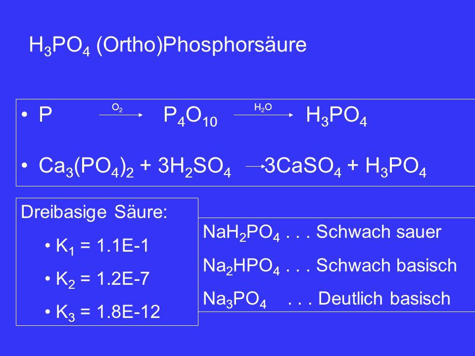 H 3 PO 4 (Ortho)Phosphorsäure PP 4 O 10 H 3 PO 4 Ca 3 (PO 4 ) 2 + 3H 2 SO 4 3CaSO 4 + H 3 PO 4 H2OH2OO2O2 Dreibasige Säure: K 1 = 1.1E-1 K 2 = 1.2E-7