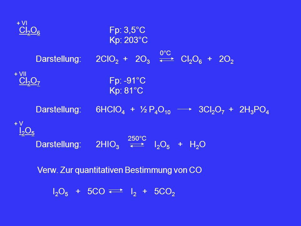 Cl 2 O 6 Fp: 3,5°C Kp: 203°C Darstellung: + VI 2ClO 2 +2O 3 +2O 2 Cl 2 O 6 0°C Cl 2 O 7 Fp: -91°C Kp: 81°C Darstellung: + VII 6HClO 4 +½ P 4 O 10 +2H