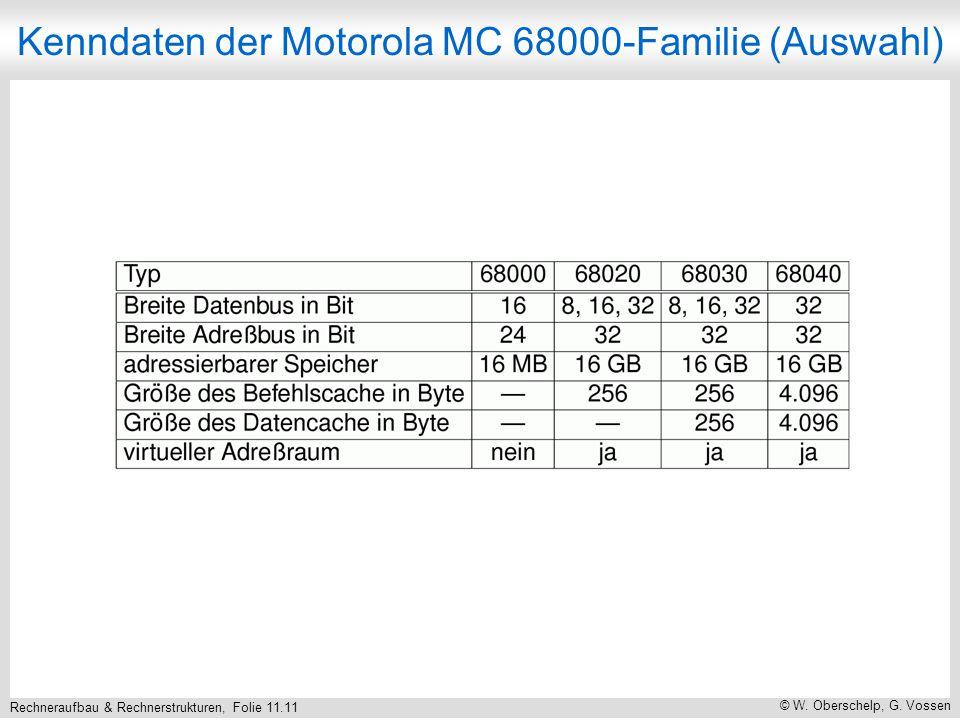 Rechneraufbau & Rechnerstrukturen, Folie 11.11 © W. Oberschelp, G. Vossen Kenndaten der Motorola MC 68000-Familie (Auswahl)