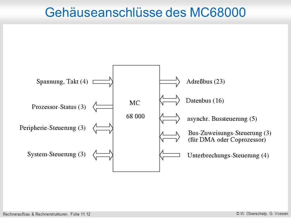 Rechneraufbau & Rechnerstrukturen, Folie 11.12 © W. Oberschelp, G. Vossen Gehäuseanschlüsse des MC68000