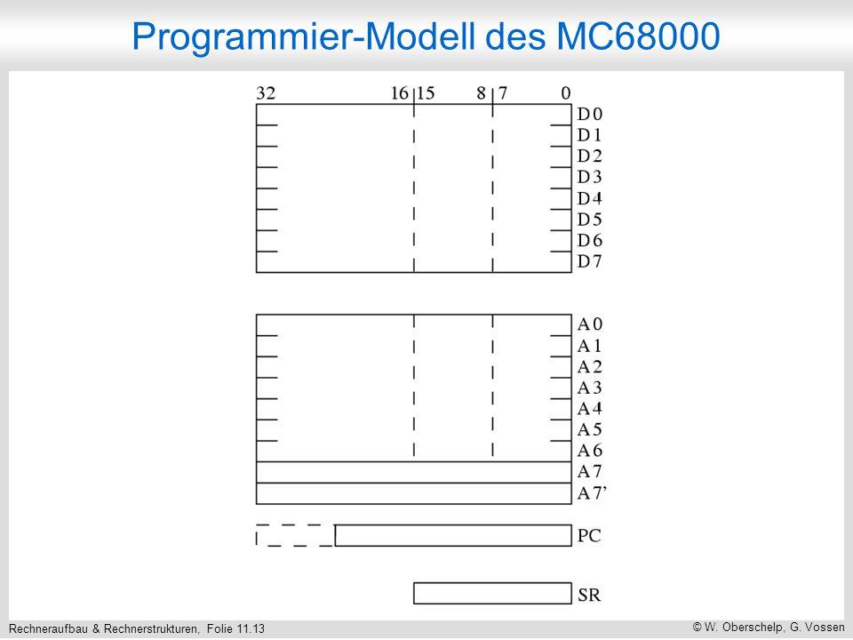 Rechneraufbau & Rechnerstrukturen, Folie 11.13 © W. Oberschelp, G. Vossen Programmier-Modell des MC68000