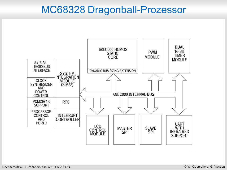 Rechneraufbau & Rechnerstrukturen, Folie 11.14 © W. Oberschelp, G. Vossen MC68328 Dragonball-Prozessor