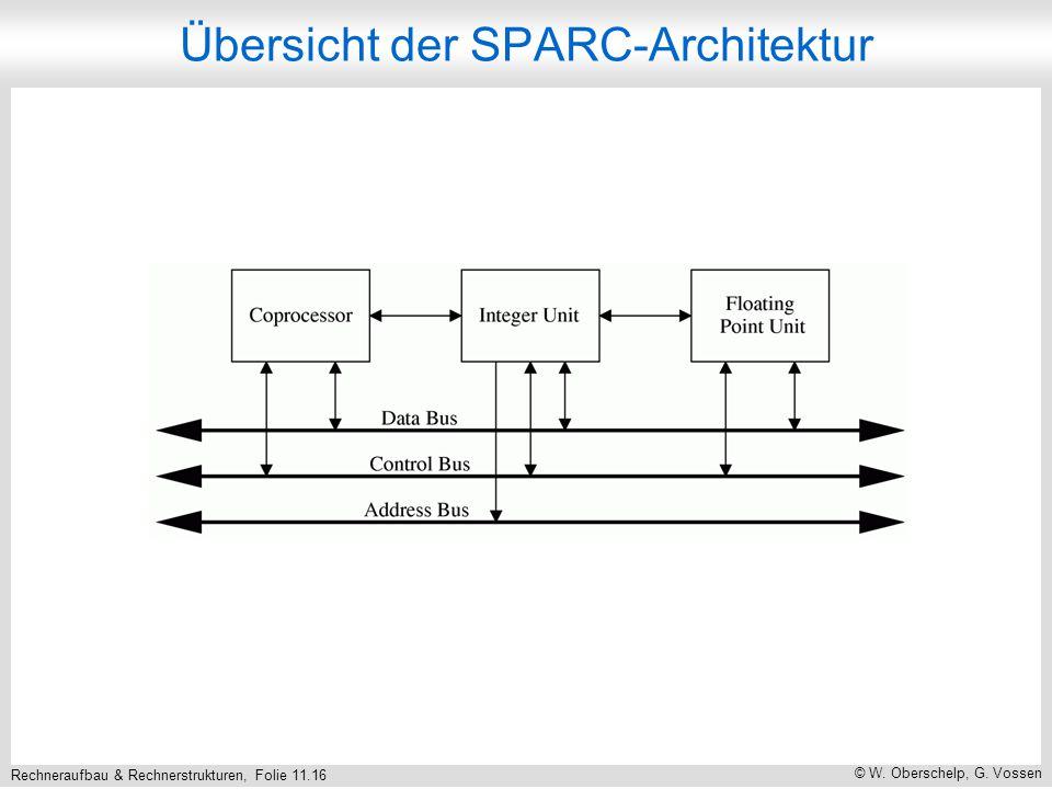 Rechneraufbau & Rechnerstrukturen, Folie 11.16 © W. Oberschelp, G. Vossen Übersicht der SPARC-Architektur