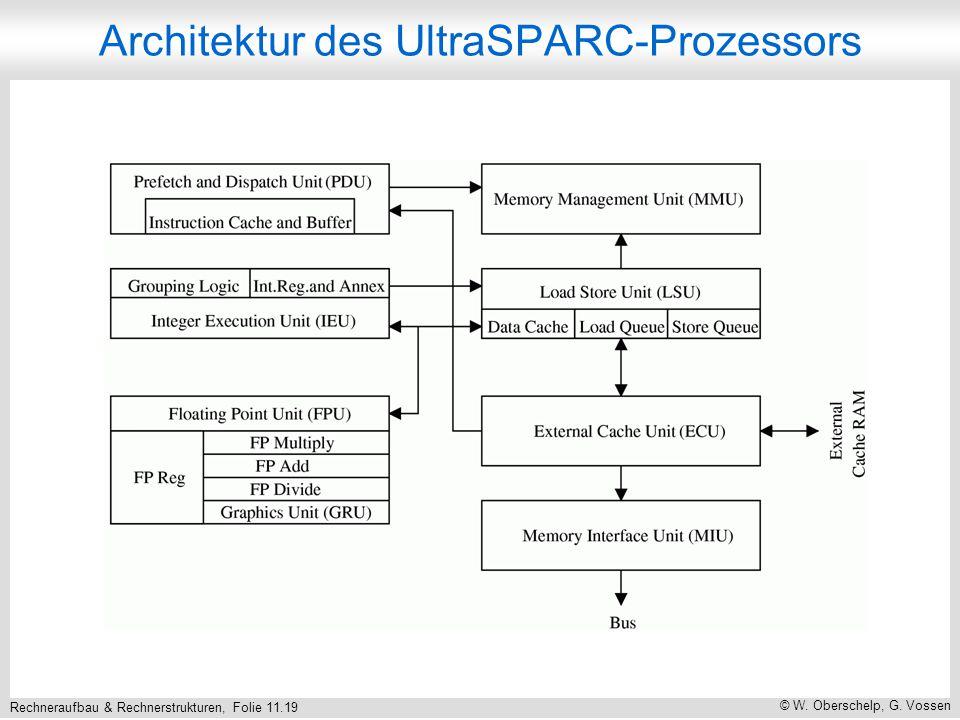 Rechneraufbau & Rechnerstrukturen, Folie 11.19 © W. Oberschelp, G. Vossen Architektur des UltraSPARC-Prozessors