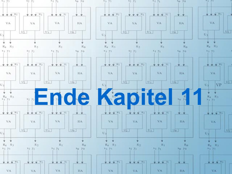 Rechneraufbau & Rechnerstrukturen, Folie 11.21 © W. Oberschelp, G. Vossen Ende Kapitel 11