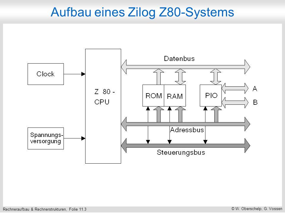 Rechneraufbau & Rechnerstrukturen, Folie 11.3 © W. Oberschelp, G. Vossen Aufbau eines Zilog Z80-Systems
