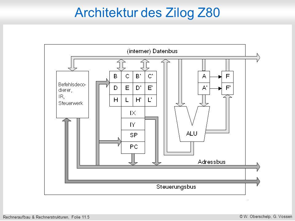 Rechneraufbau & Rechnerstrukturen, Folie 11.5 © W. Oberschelp, G. Vossen Architektur des Zilog Z80