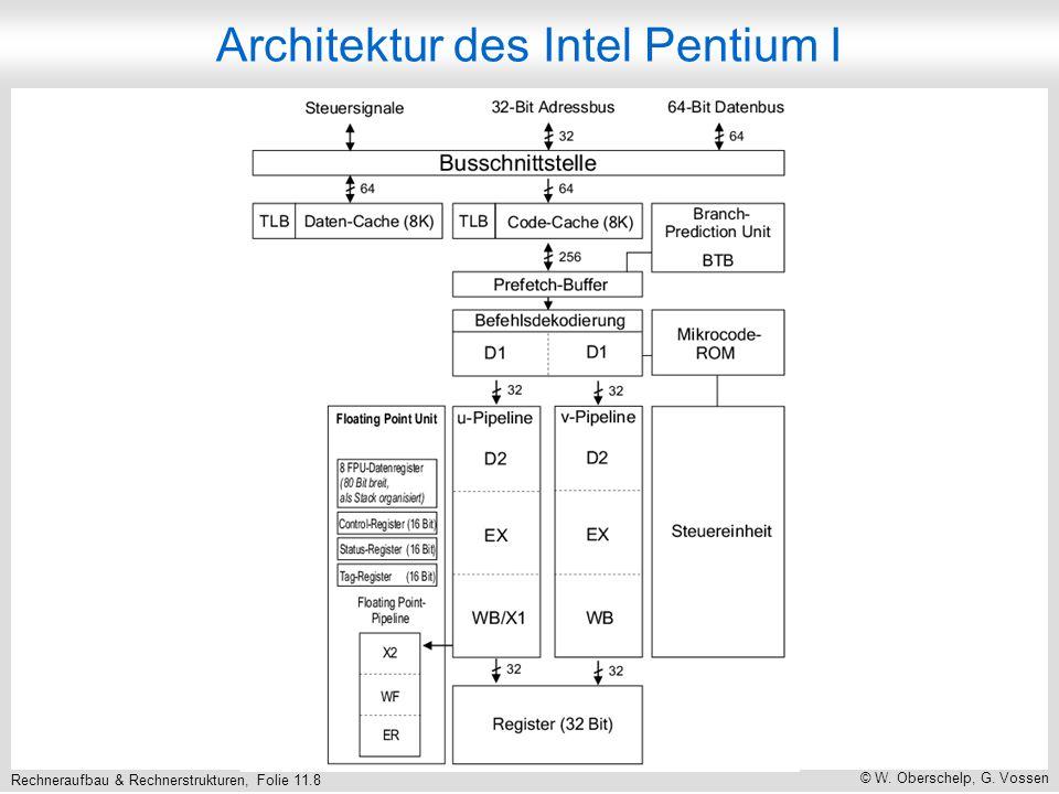 Rechneraufbau & Rechnerstrukturen, Folie 11.8 © W. Oberschelp, G. Vossen Architektur des Intel Pentium I