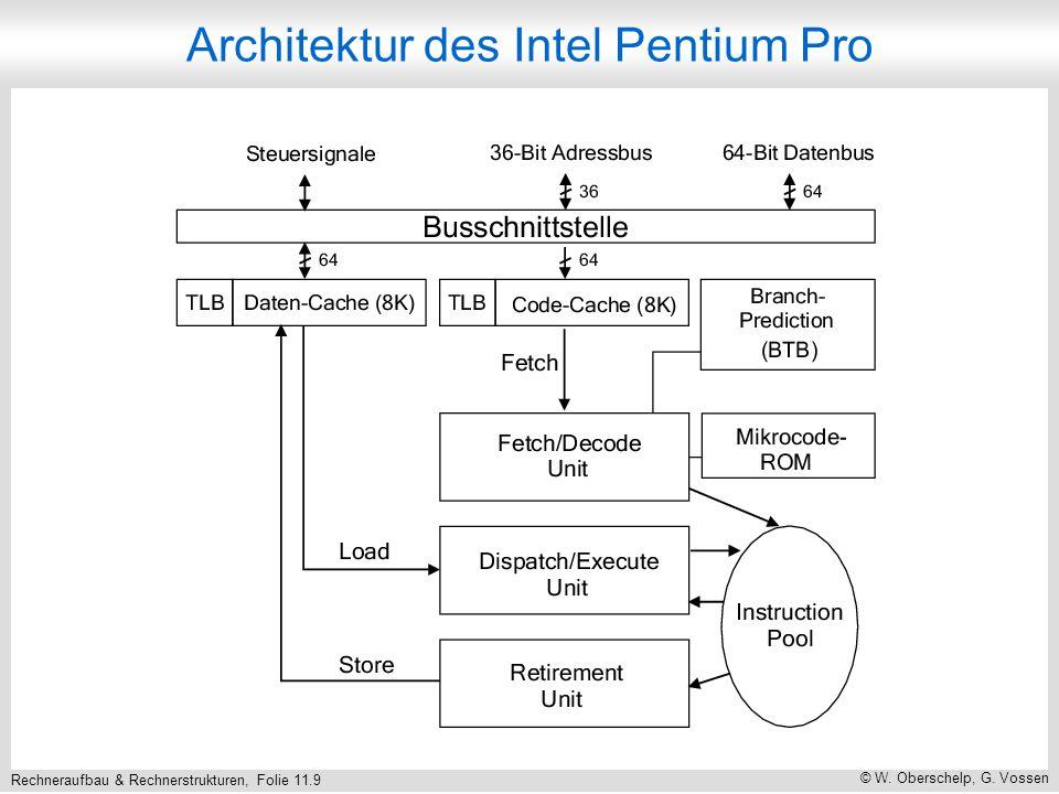 Rechneraufbau & Rechnerstrukturen, Folie 11.9 © W. Oberschelp, G. Vossen Architektur des Intel Pentium Pro