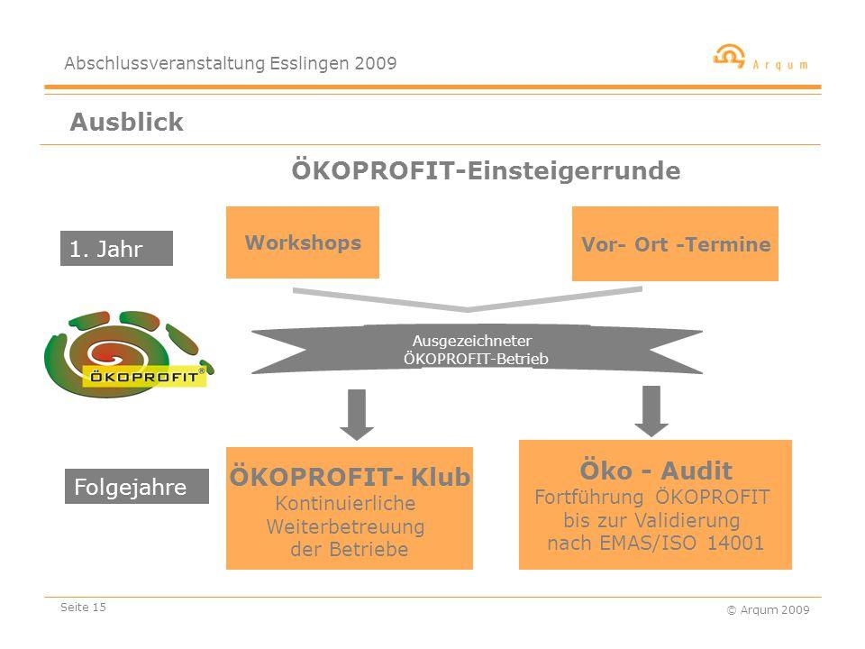 Abschlussveranstaltung Esslingen 2009 © Arqum 2009 Seite 15 Ausblick ÖKOPROFIT-Einsteigerrunde Ausgezeichneter ÖKOPROFIT-Betrieb Vor- Ort -Termine Workshops 1.