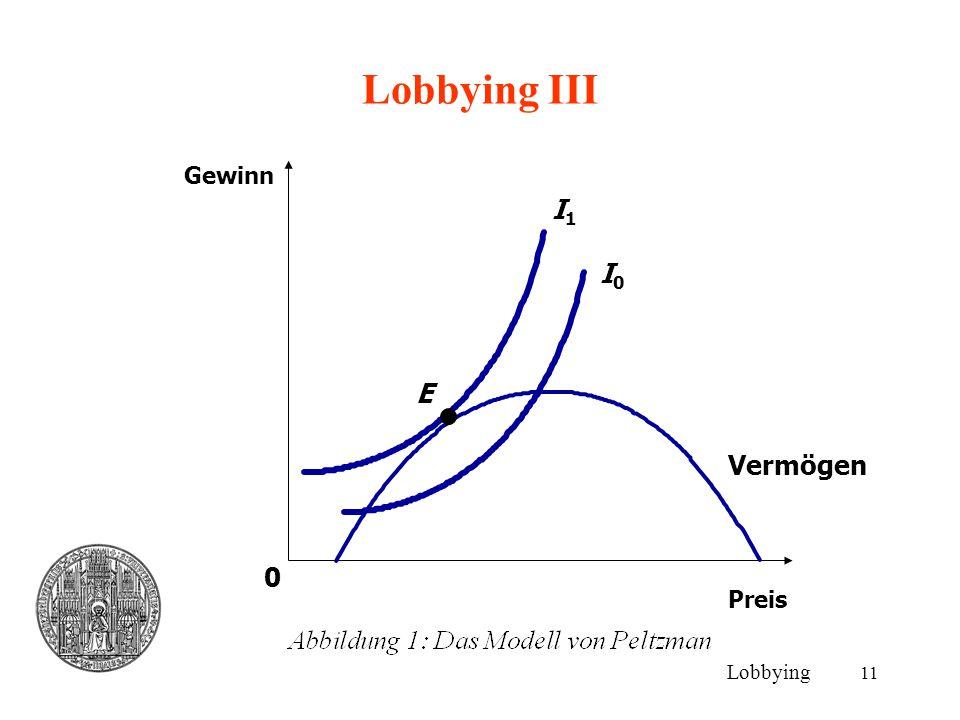11 Lobbying III Preis Gewinn Vermögen I1I1 E I0I0 0 Lobbying