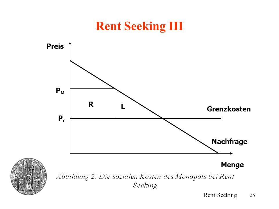 25 Rent Seeking III Menge Preis Grenzkosten PcPc PMPM L R Nachfrage Rent Seeking
