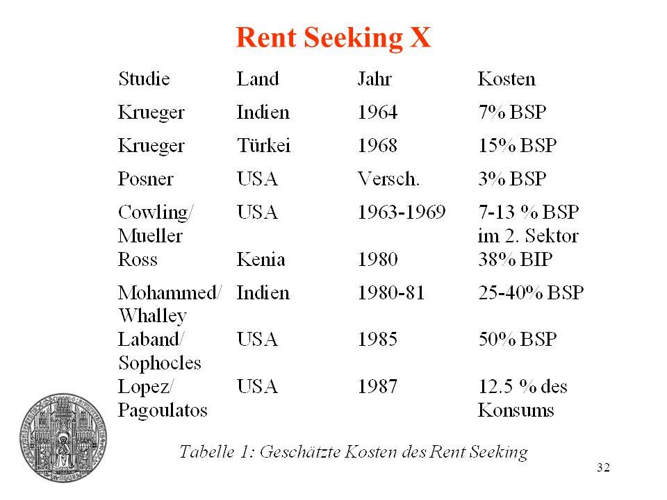 32 Rent Seeking X