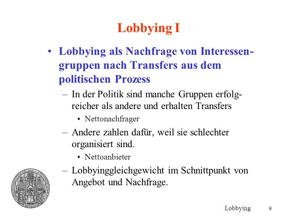 9 Lobbying I Lobbying als Nachfrage von Interessen- gruppen nach Transfers aus dem politischen Prozess –In der Politik sind manche Gruppen erfolg- rei