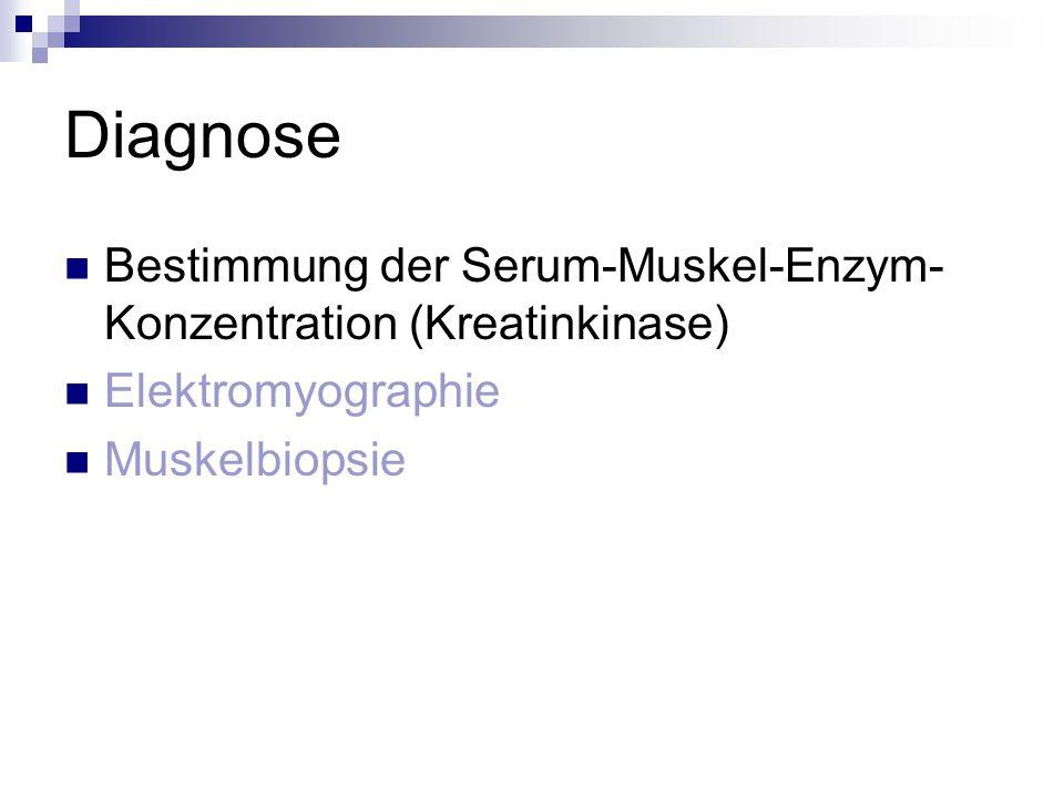 Diagnose Bestimmung der Serum-Muskel-Enzym- Konzentration (Kreatinkinase) Elektromyographie Muskelbiopsie