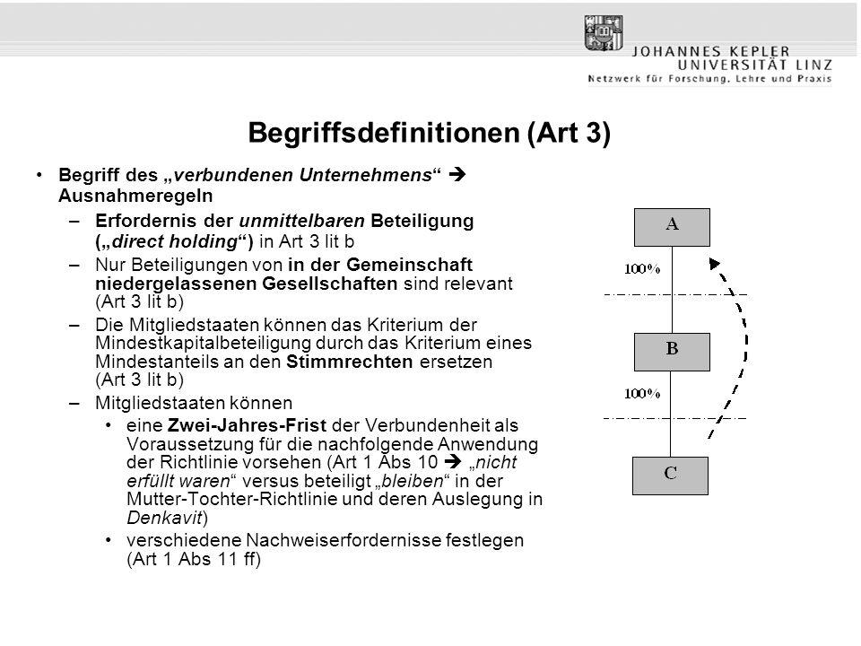 """Begriffsdefinitionen (Art 3) Begriff des """"verbundenen Unternehmens""""  Ausnahmeregeln –Erfordernis der unmittelbaren Beteiligung (""""direct holding"""") in"""