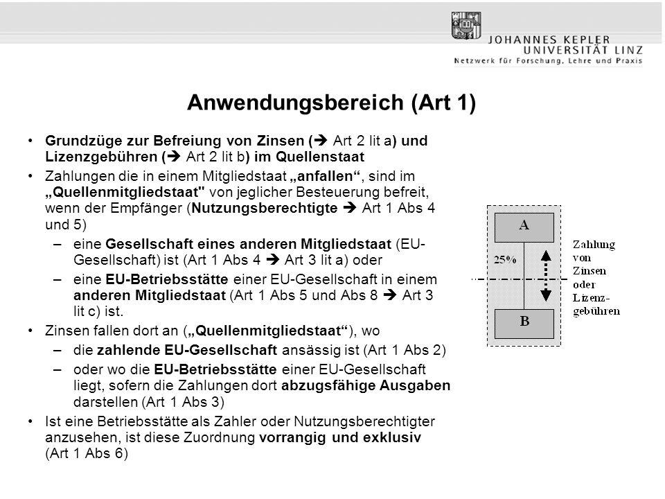 Anwendungsbereich (Art 1) Grundzüge zur Befreiung von Zinsen (  Art 2 lit a) und Lizenzgebühren (  Art 2 lit b) im Quellenstaat Zahlungen die in ein