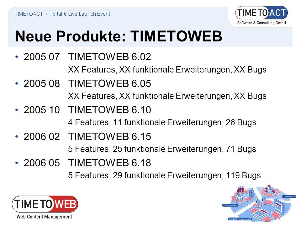 Neue Produkte: TIMETOWEB 2005 07TIMETOWEB 6.02 XX Features, XX funktionale Erweiterungen, XX Bugs 2005 08TIMETOWEB 6.05 XX Features, XX funktionale Er