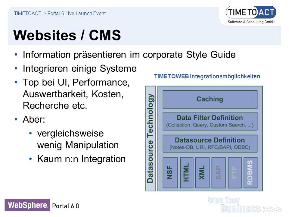 Websites / CMS Information präsentieren im corporate Style Guide Integrieren einige Systeme Top bei UI, Performance, Auswertbarkeit, Kosten, Recherche