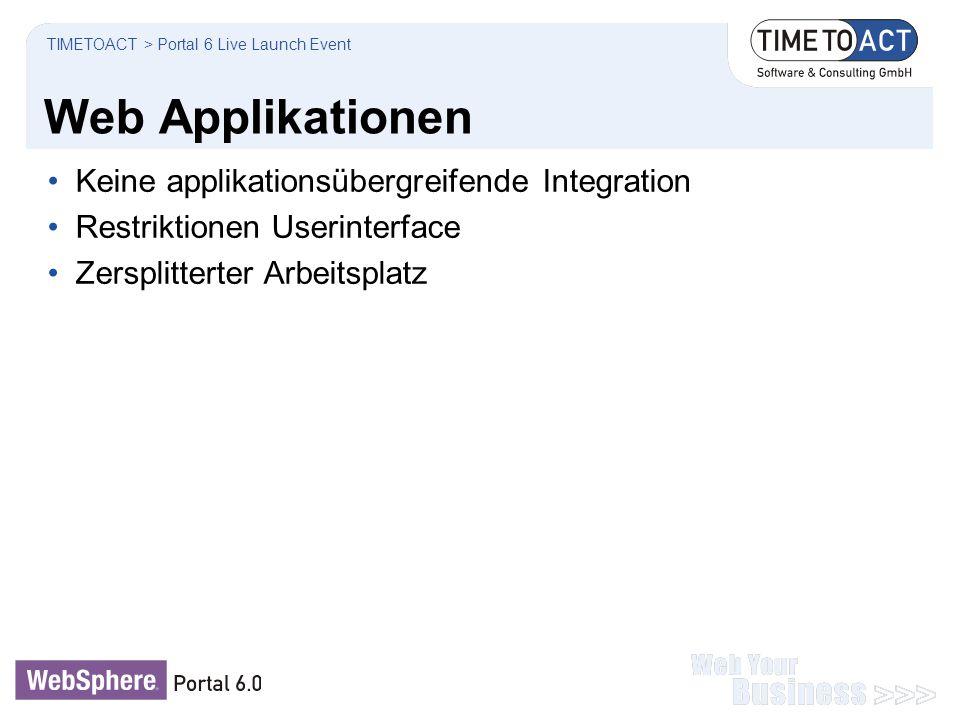Web Applikationen Keine applikationsübergreifende Integration Restriktionen Userinterface Zersplitterter Arbeitsplatz TIMETOACT > Portal 6 Live Launch