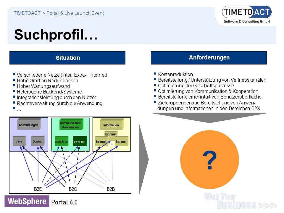 Suchprofil… TIMETOACT > Portal 6 Live Launch Event  Verschiedene Netze (Inter, Extra-, Internet)  Hohe Grad an Redundanzen  Hoher Wartungsaufwand 