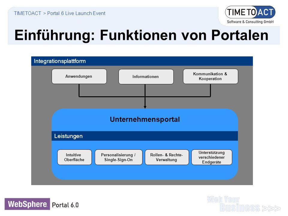 Einführung: Funktionen von Portalen TIMETOACT > Portal 6 Live Launch Event Integrationsplattform Anwendungen Leistungen Informationen Kommunikation &