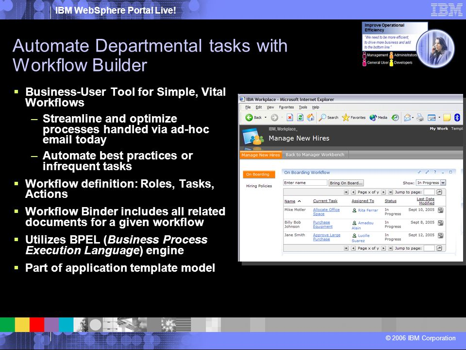 IBM WebSphere Portal Live! © 2006 IBM Corporation Automate Departmental tasks with Workflow Builder  Business-User Tool for Simple, Vital Workflows –