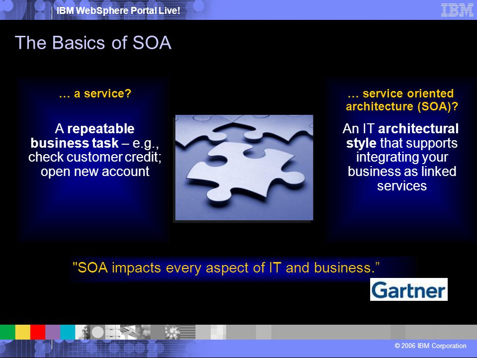 IBM WebSphere Portal Live! © 2006 IBM Corporation The Basics of SOA … a service? A repeatable business task – e.g., check customer credit; open new ac