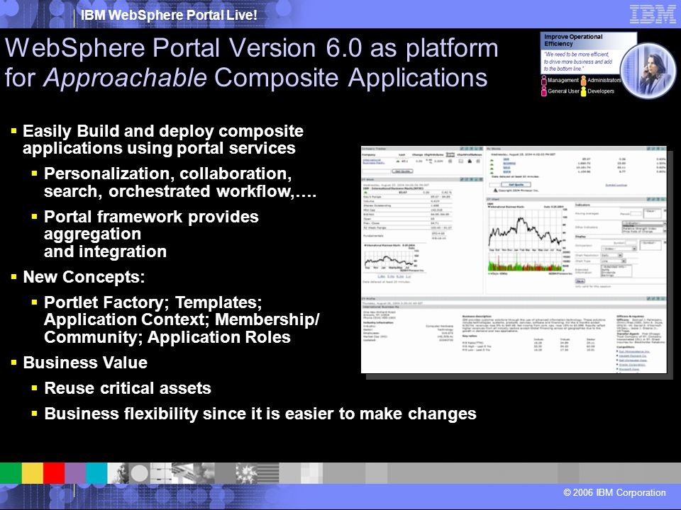 IBM WebSphere Portal Live! © 2006 IBM Corporation WebSphere Portal Version 6.0 as platform for Approachable Composite Applications  Easily Build and