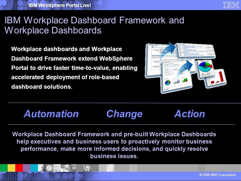 IBM WebSphere Portal Live! © 2006 IBM Corporation IBM Workplace Dashboard Framework and Workplace Dashboards Workplace dashboards and Workplace Dashbo