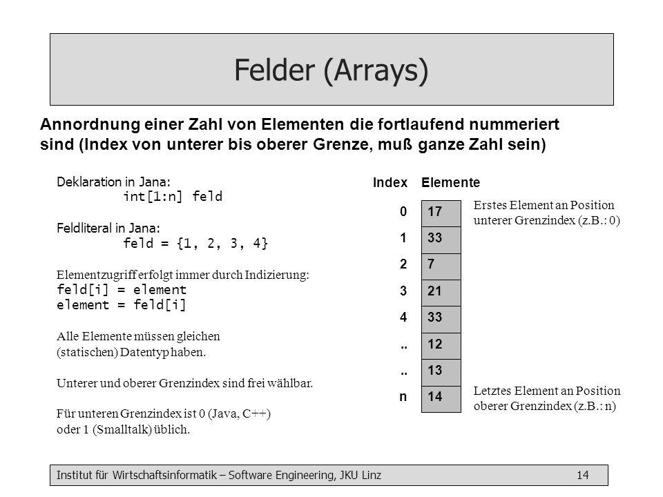 Institut für Wirtschaftsinformatik – Software Engineering, JKU Linz 14 Felder (Arrays) Deklaration in Jana: int[1:n] feld Feldliteral in Jana: feld = {1, 2, 3, 4} Elementzugriff erfolgt immer durch Indizierung: feld[i] = element element = feld[i] Alle Elemente müssen gleichen (statischen) Datentyp haben.
