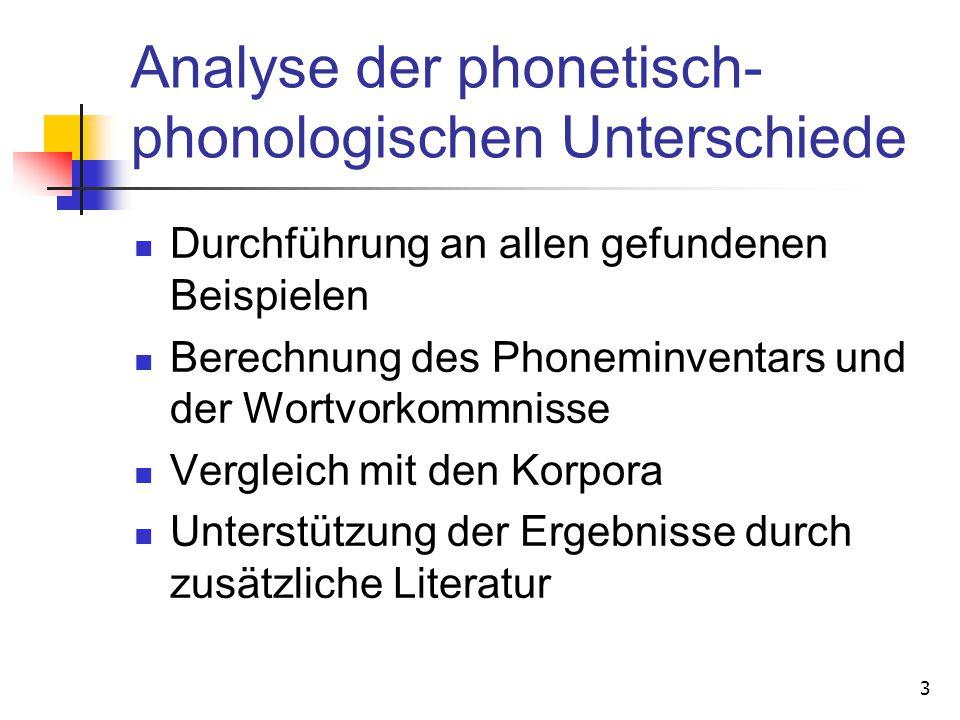 3 Analyse der phonetisch- phonologischen Unterschiede Durchführung an allen gefundenen Beispielen Berechnung des Phoneminventars und der Wortvorkommni
