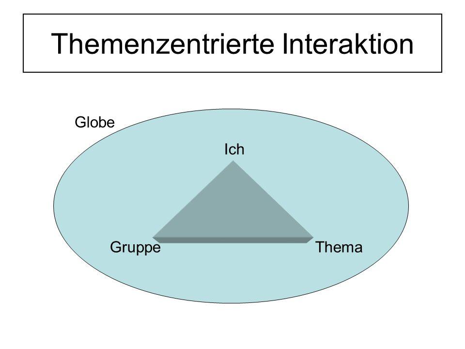 Themenzentrierte Interaktion Globe Ich Gruppe Thema