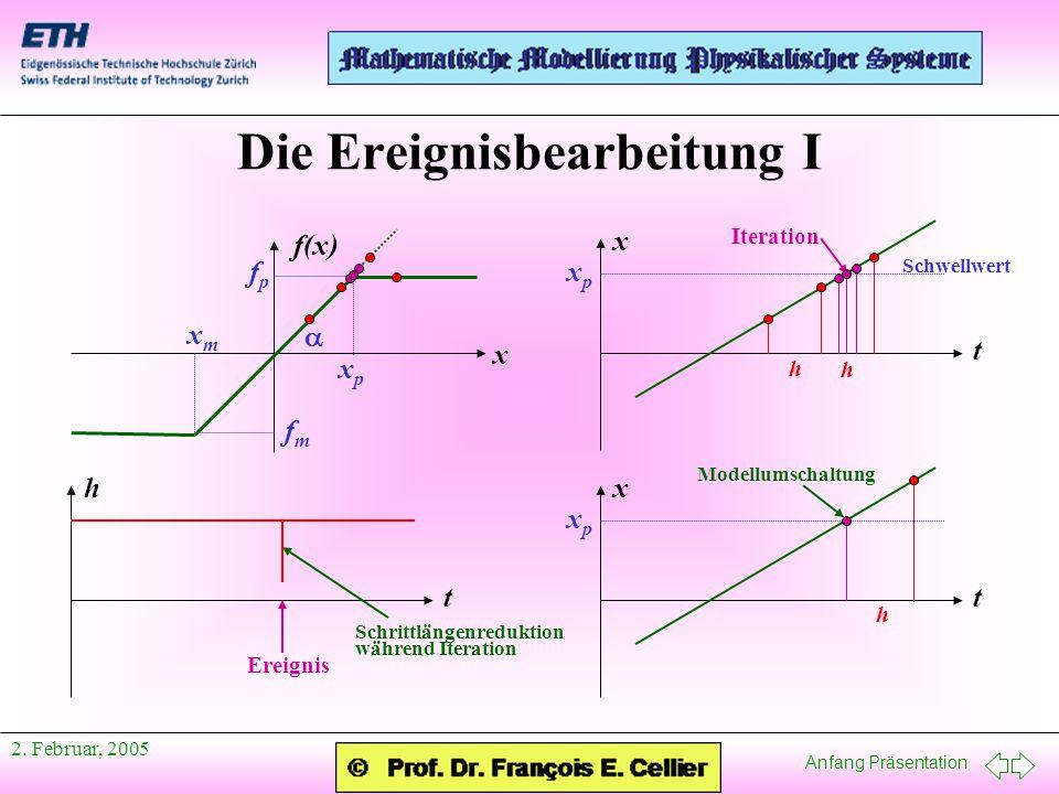 Anfang Präsentation 2.