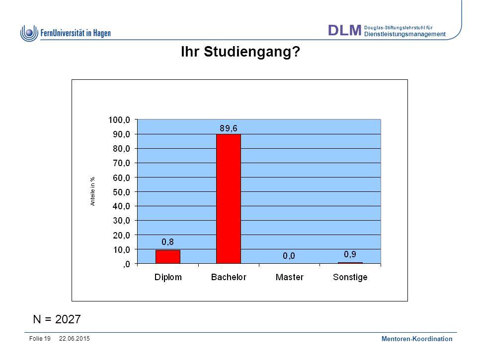 Douglas-Stiftungslehrstuhl für Dienstleistungsmanagement 22.06.2015 Mentoren-Koordination Folie 19 Ihr Studiengang.